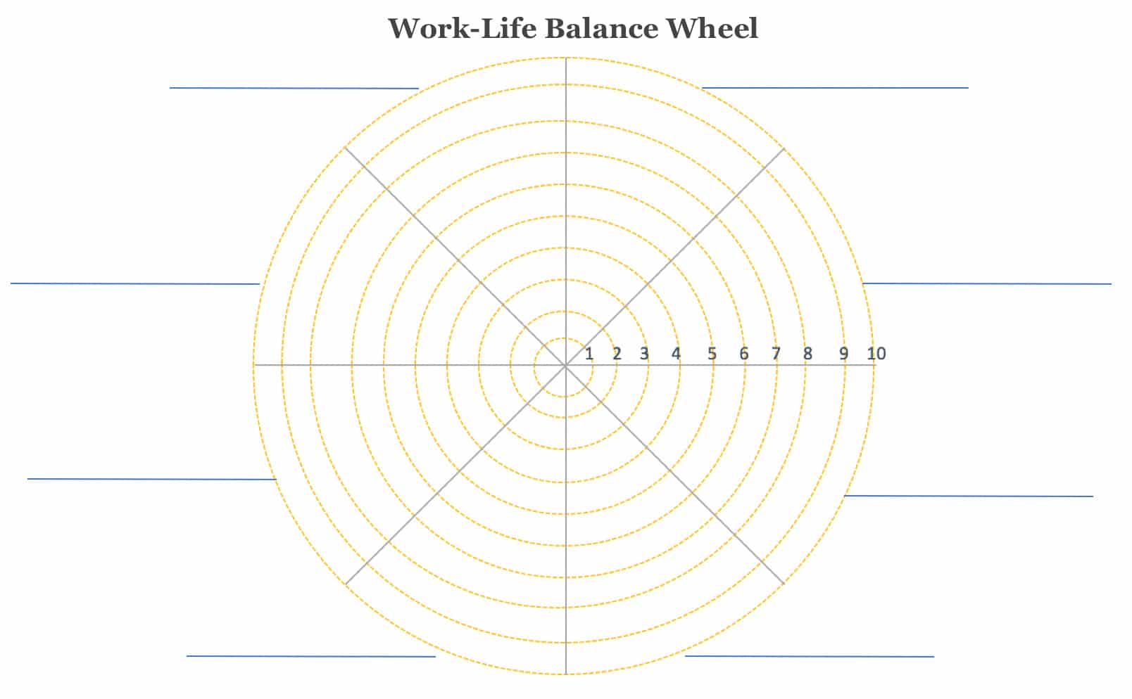 How to Achieve Work Life Balance  Bright Sky Career Coaching In Blank Wheel Of Life Template
